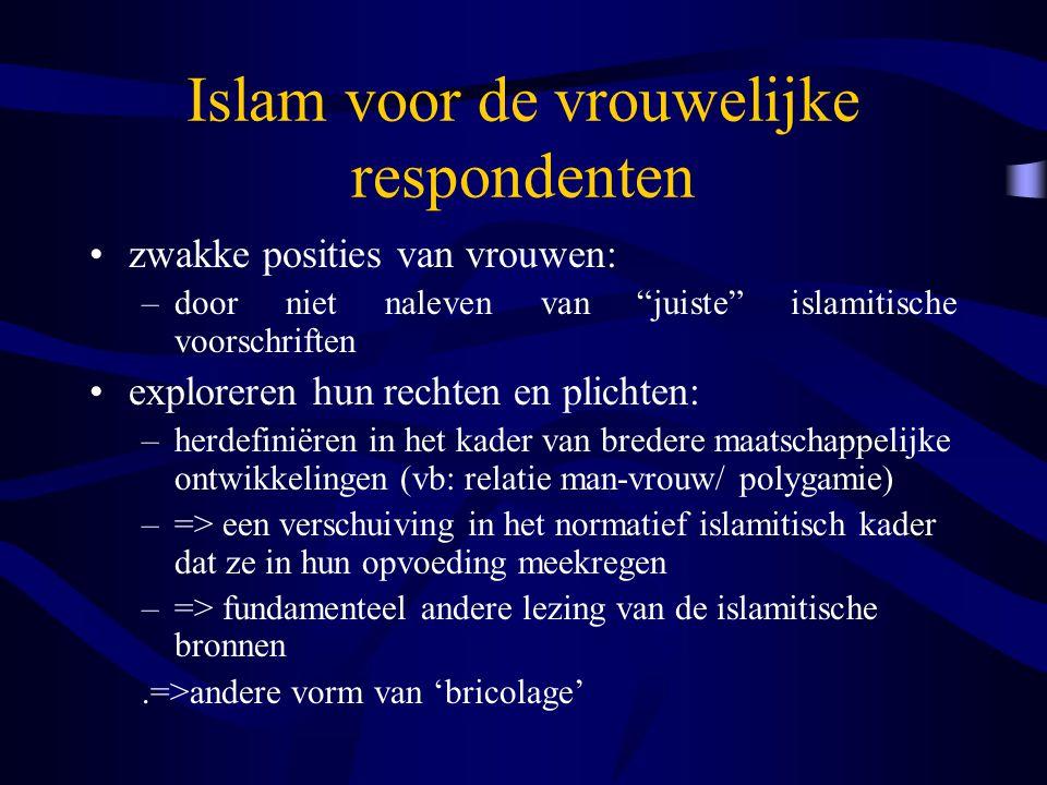 Islam voor de vrouwelijke respondenten