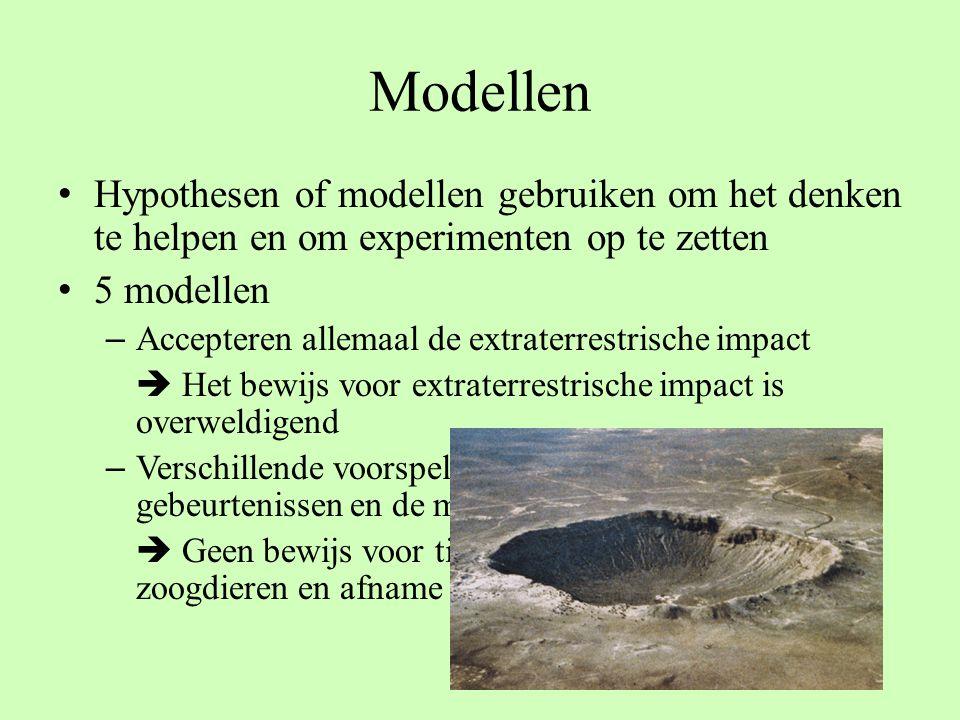 Modellen Hypothesen of modellen gebruiken om het denken te helpen en om experimenten op te zetten. 5 modellen.