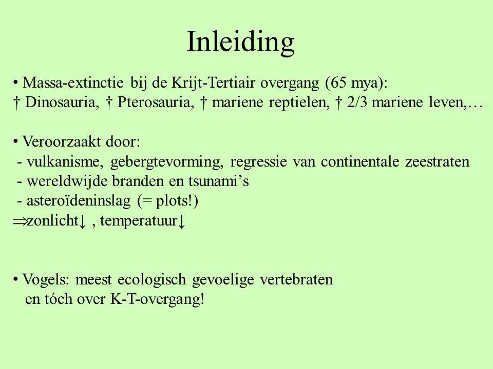 Inleiding Massa-extinctie bij de Krijt-Tertiair overgang (65 mya):
