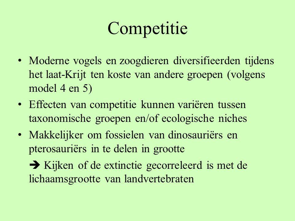 Competitie Moderne vogels en zoogdieren diversifieerden tijdens het laat-Krijt ten koste van andere groepen (volgens model 4 en 5)