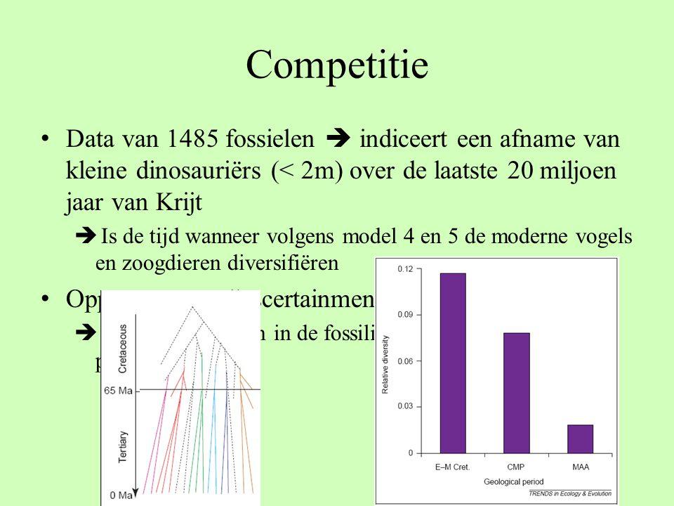 Competitie Data van 1485 fossielen  indiceert een afname van kleine dinosauriërs (< 2m) over de laatste 20 miljoen jaar van Krijt.