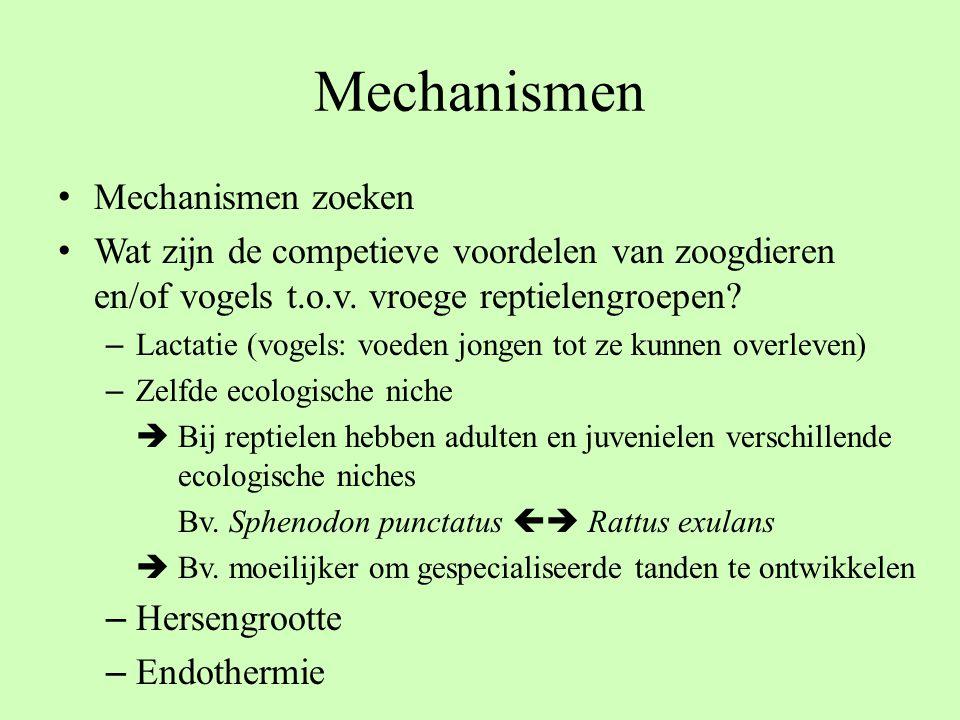 Mechanismen Mechanismen zoeken