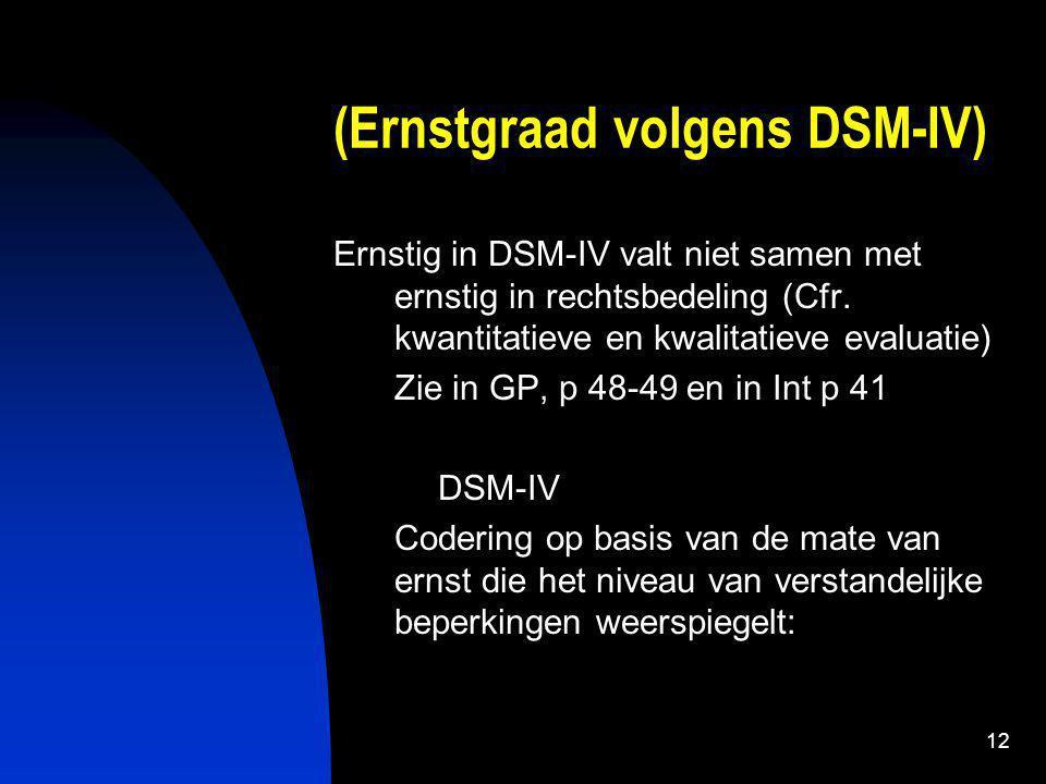 (Ernstgraad volgens DSM-IV)