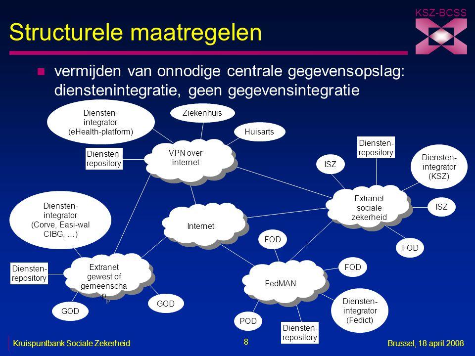 Structurele maatregelen