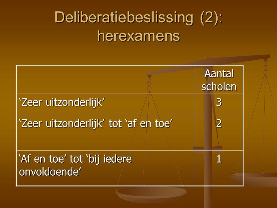 Deliberatiebeslissing (2): herexamens