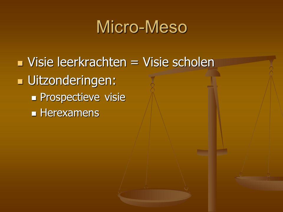 Micro-Meso Visie leerkrachten = Visie scholen Uitzonderingen: