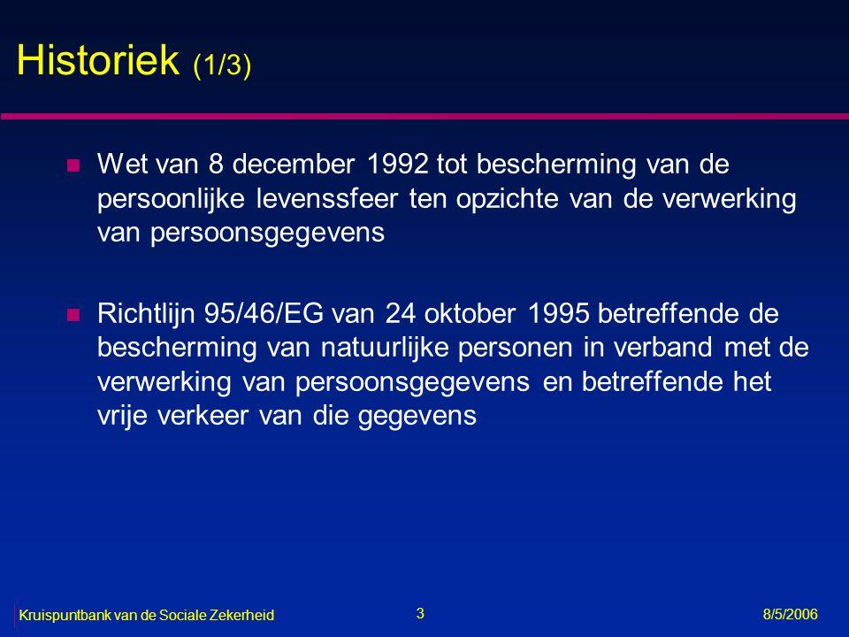 Historiek (1/3) Wet van 8 december 1992 tot bescherming van de persoonlijke levenssfeer ten opzichte van de verwerking van persoonsgegevens.