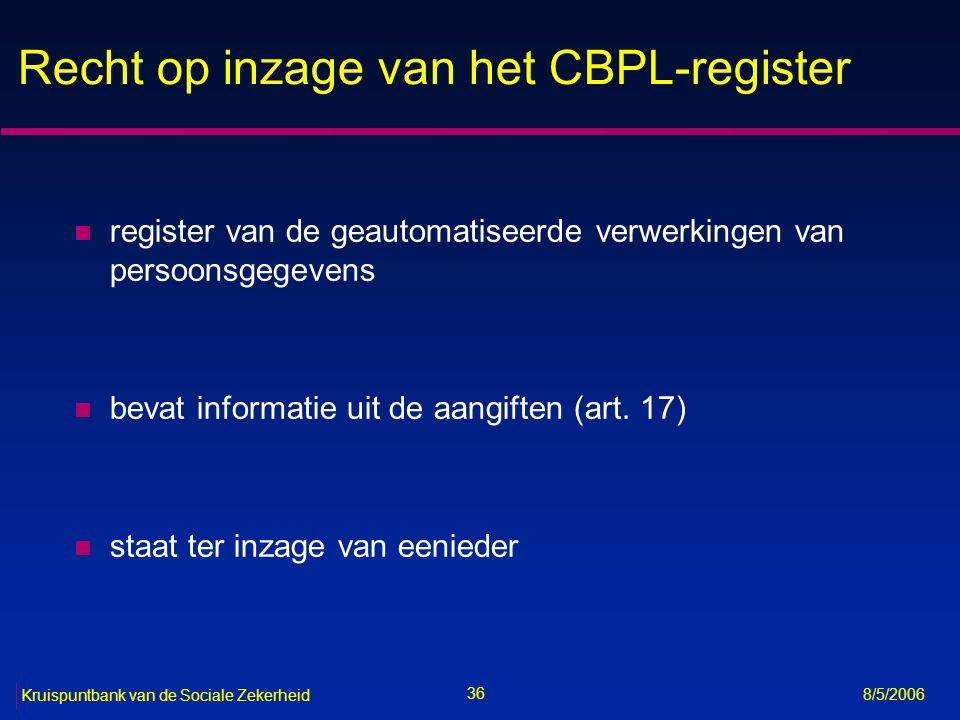 Recht op inzage van het CBPL-register