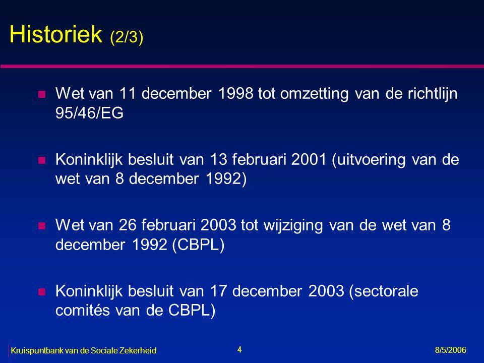 Historiek (2/3) Wet van 11 december 1998 tot omzetting van de richtlijn 95/46/EG.