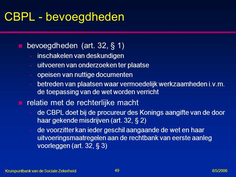CBPL - bevoegdheden bevoegdheden (art. 32, § 1)