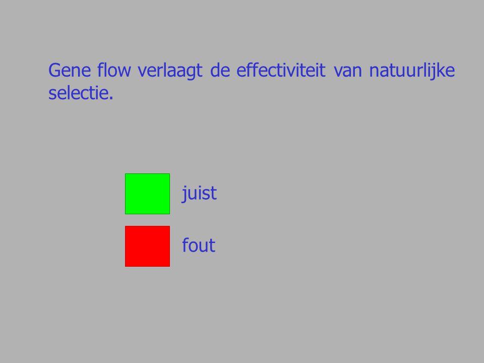 Gene flow verlaagt de effectiviteit van natuurlijke