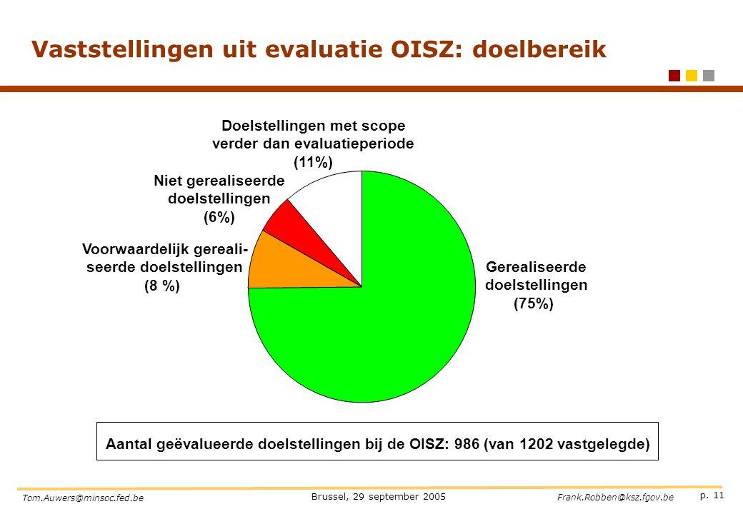 Vaststellingen uit evaluatie OISZ: doelbereik