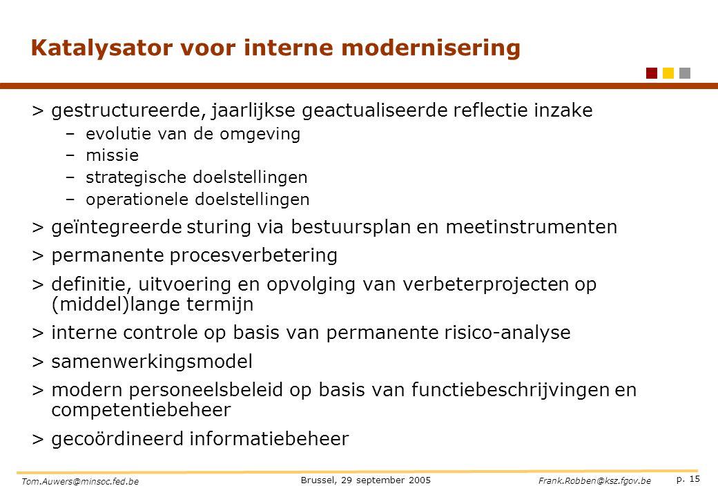 Katalysator voor interne modernisering