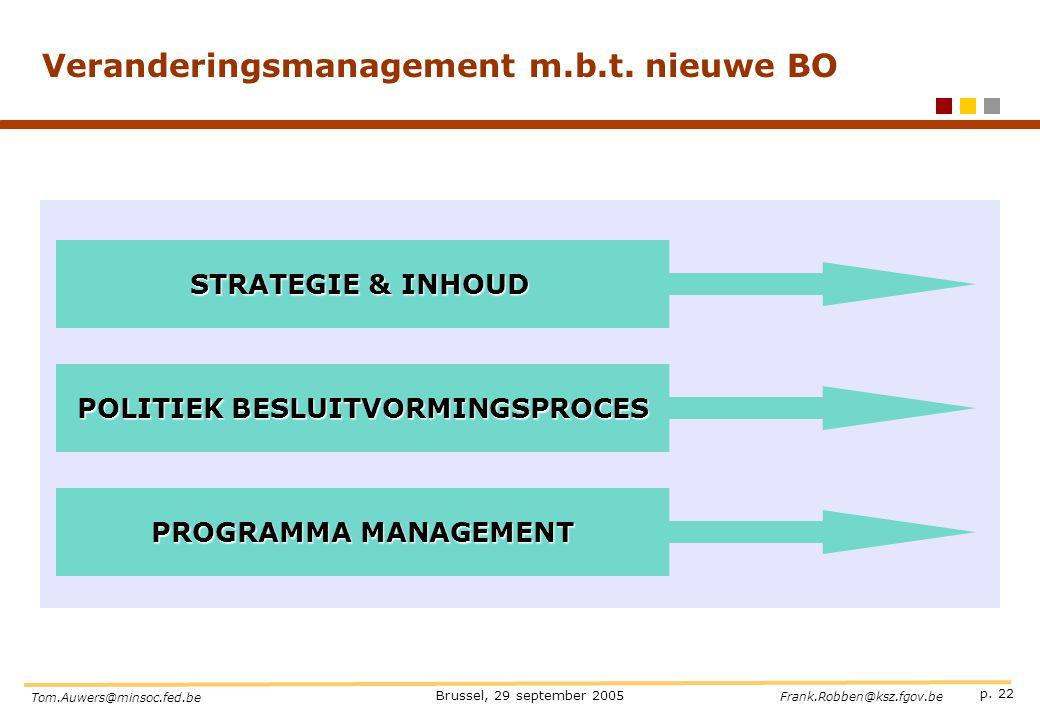Veranderingsmanagement m.b.t. nieuwe BO