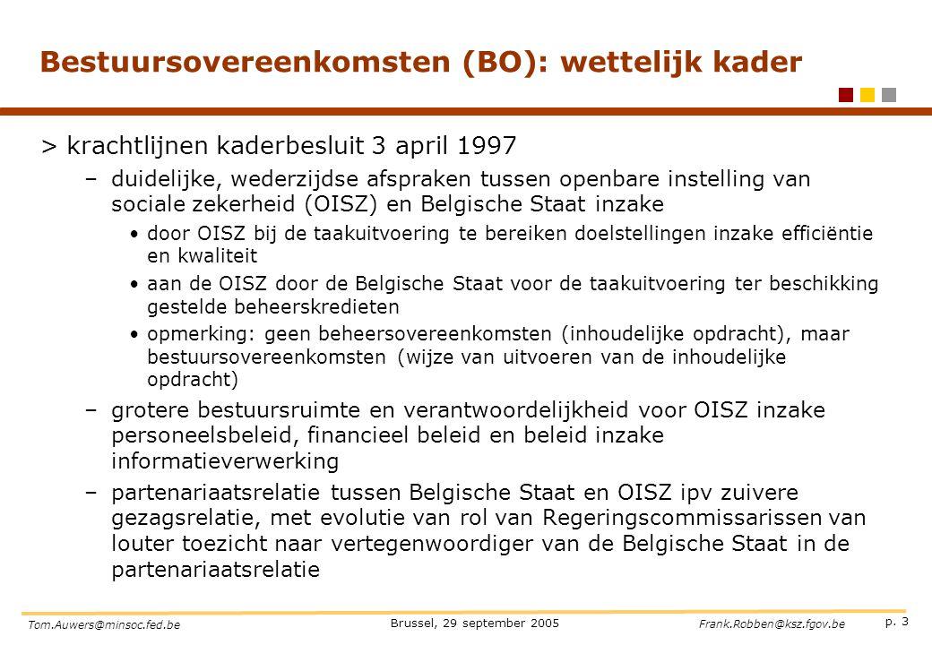 Bestuursovereenkomsten (BO): wettelijk kader