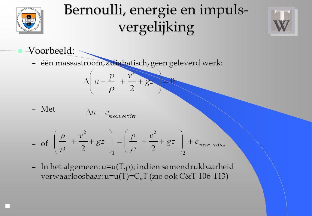 Bernoulli, energie en impuls- vergelijking