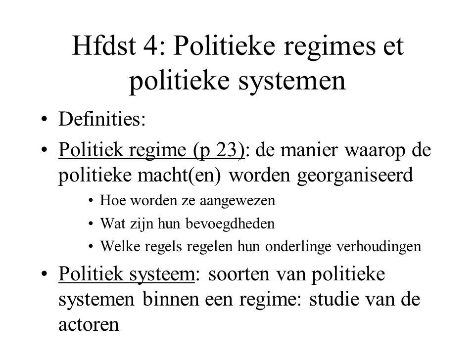 Hfdst 4: Politieke regimes et politieke systemen