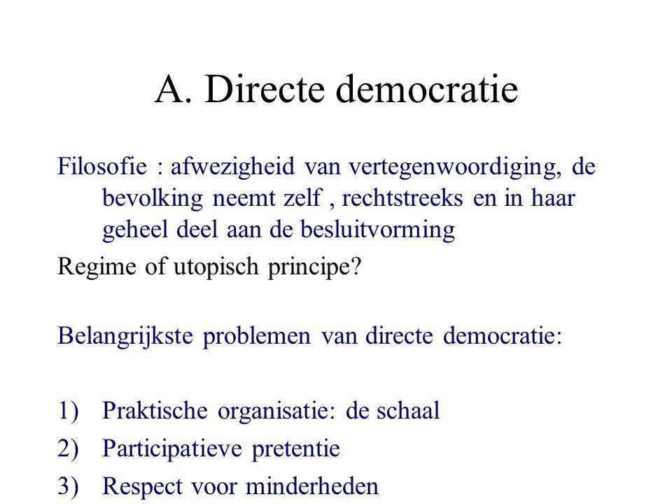 A. Directe democratie