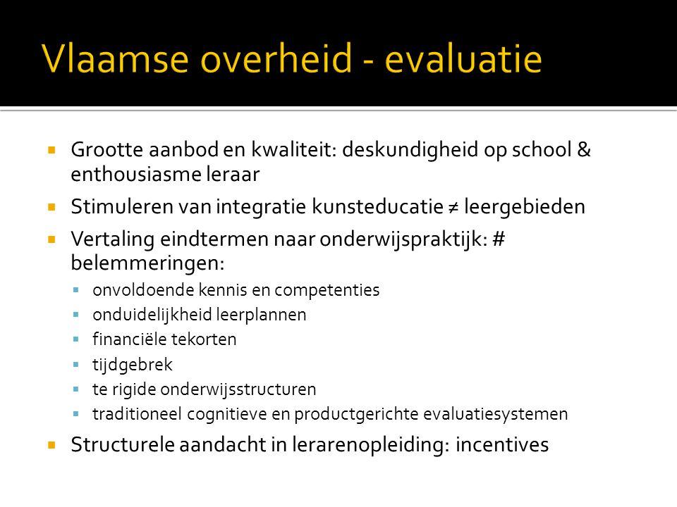 Vlaamse overheid - evaluatie