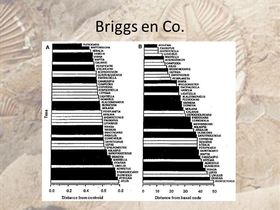 Briggs en Co. Jeroen. Hier zien we dat de cambrische soorten niet significant vaak veel verschillen van het gemiddelde