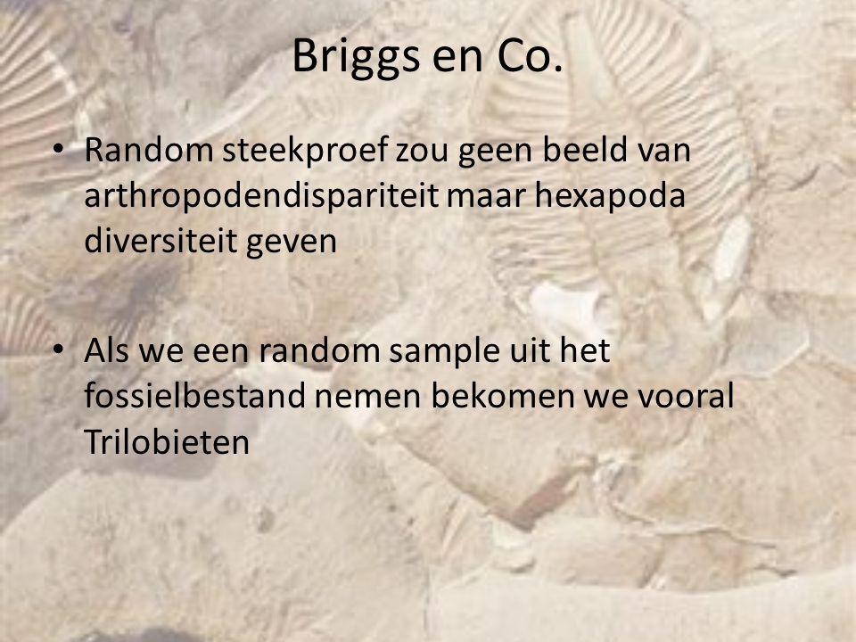 Briggs en Co. Random steekproef zou geen beeld van arthropodendispariteit maar hexapoda diversiteit geven.