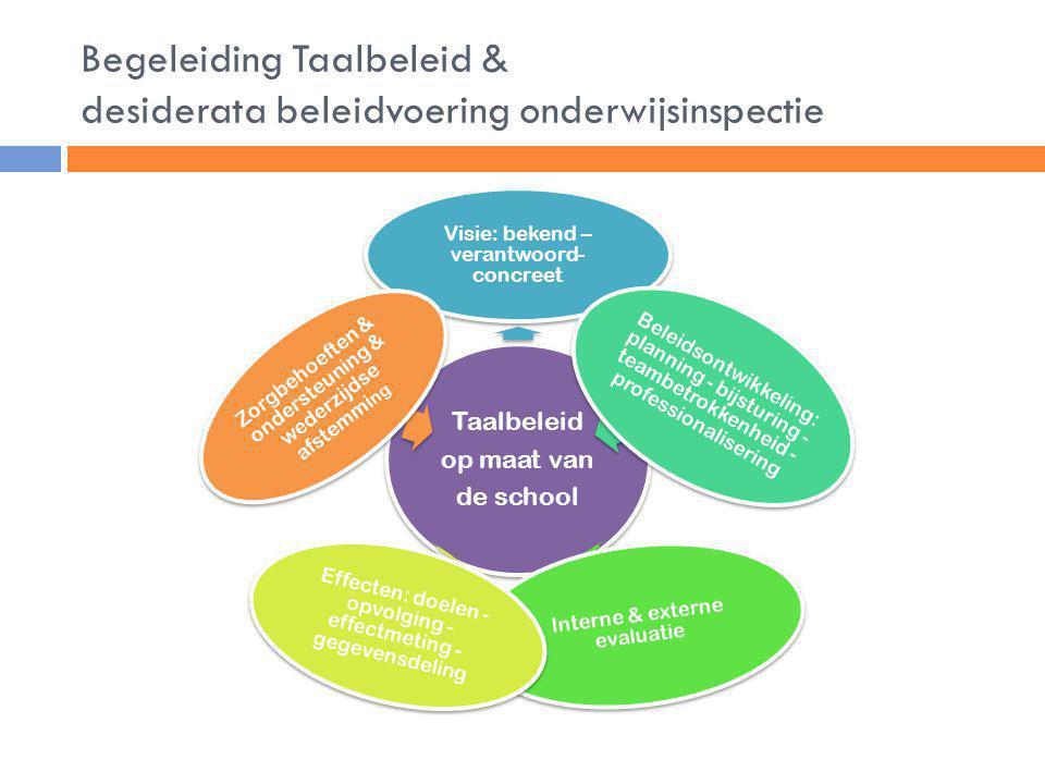 Begeleiding Taalbeleid & desiderata beleidvoering onderwijsinspectie