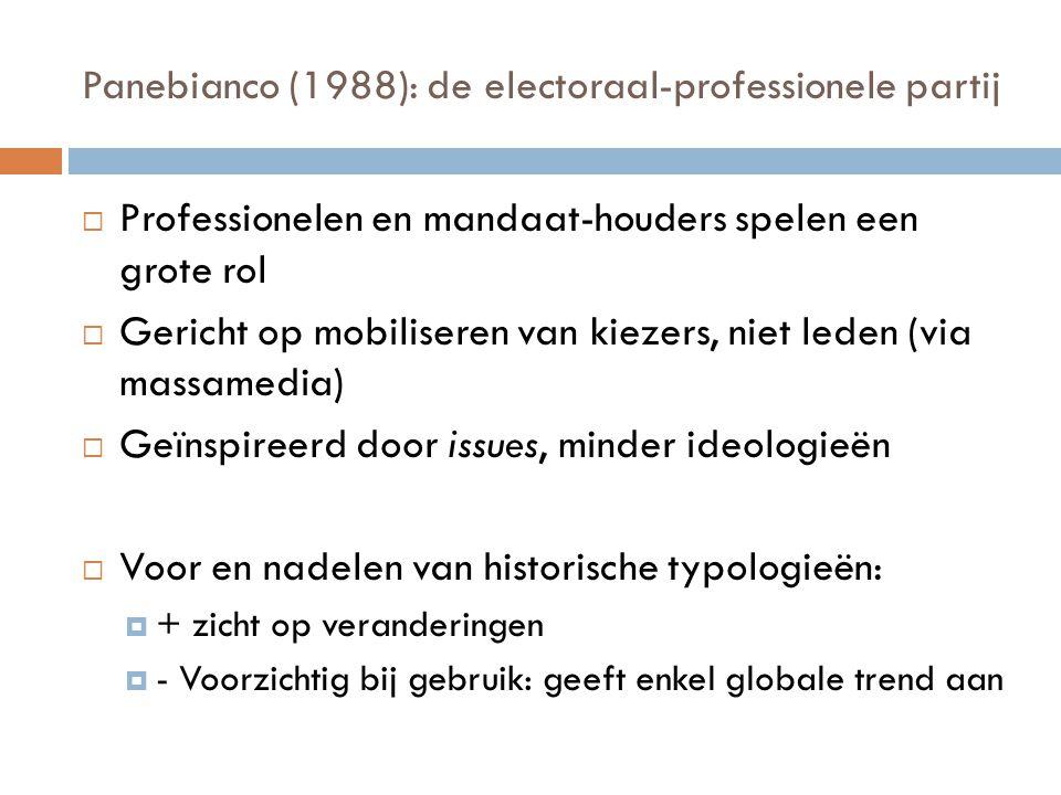 Panebianco (1988): de electoraal-professionele partij