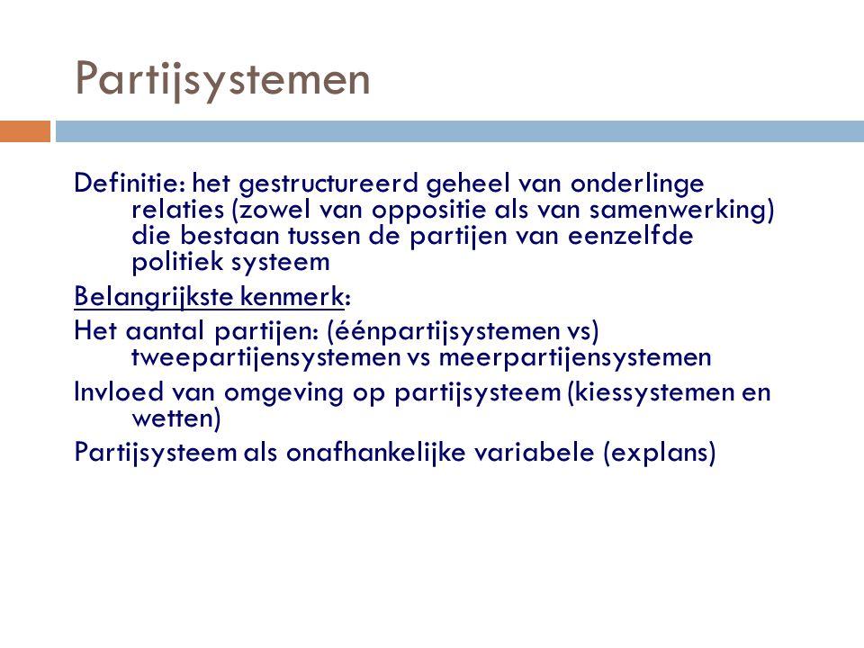 Partijsystemen