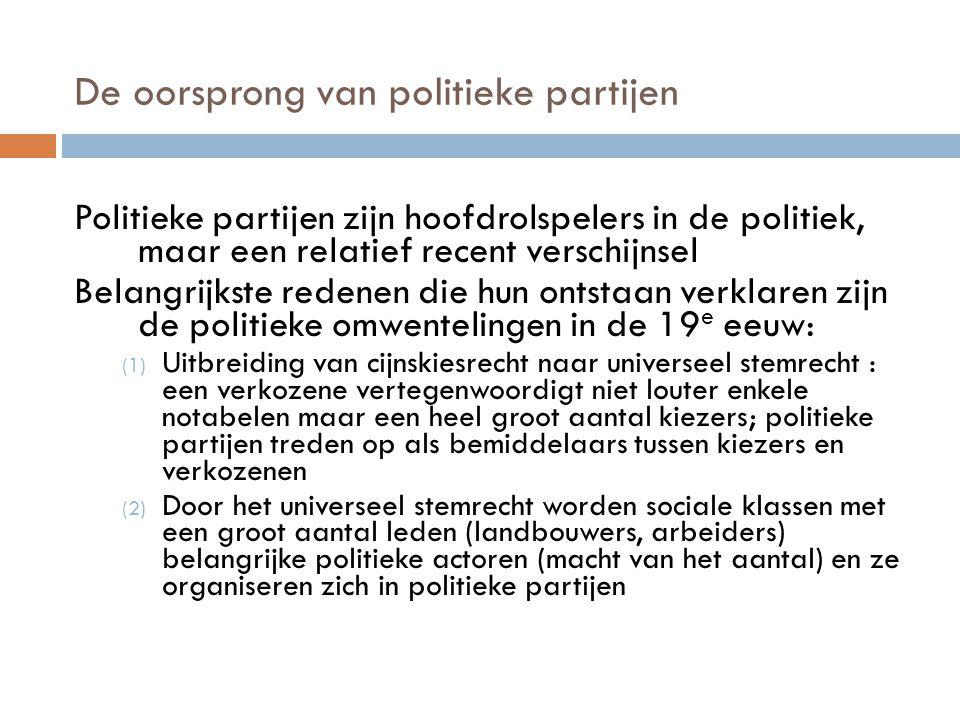De oorsprong van politieke partijen