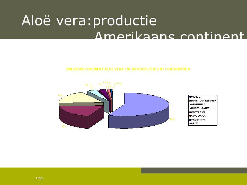 Aloë vera:productie Amerikaans continent
