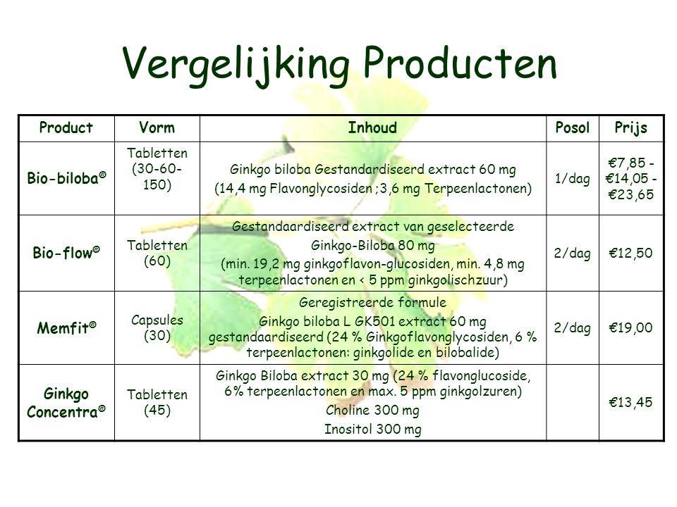 Vergelijking Producten
