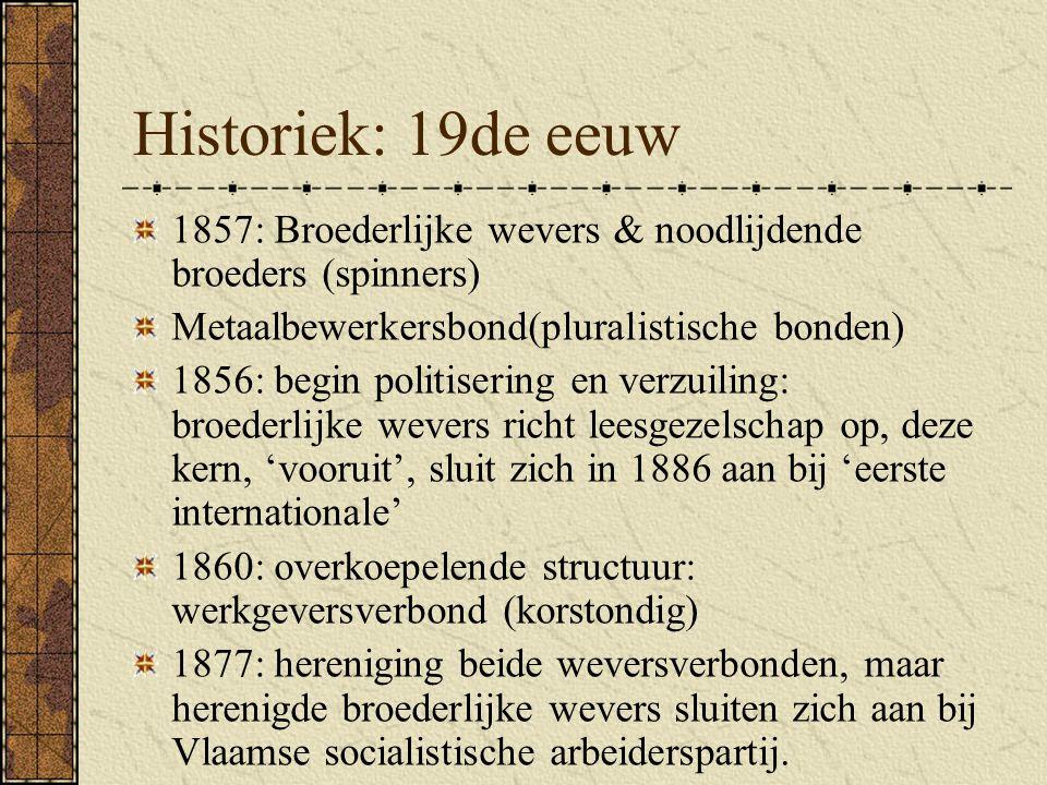 Historiek: 19de eeuw 1857: Broederlijke wevers & noodlijdende broeders (spinners) Metaalbewerkersbond(pluralistische bonden)