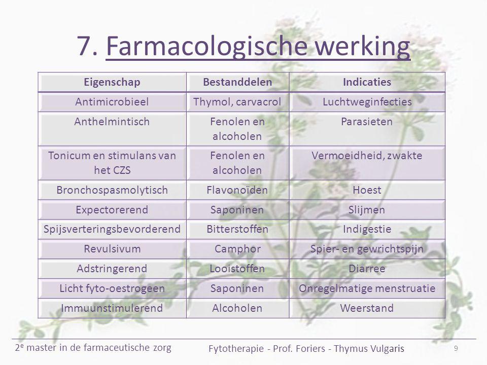 7. Farmacologische werking