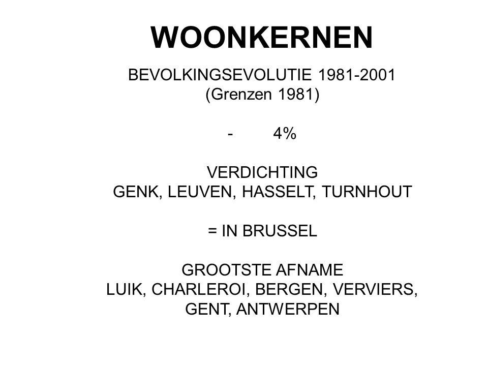 WOONKERNEN BEVOLKINGSEVOLUTIE 1981-2001 (Grenzen 1981) - 4%