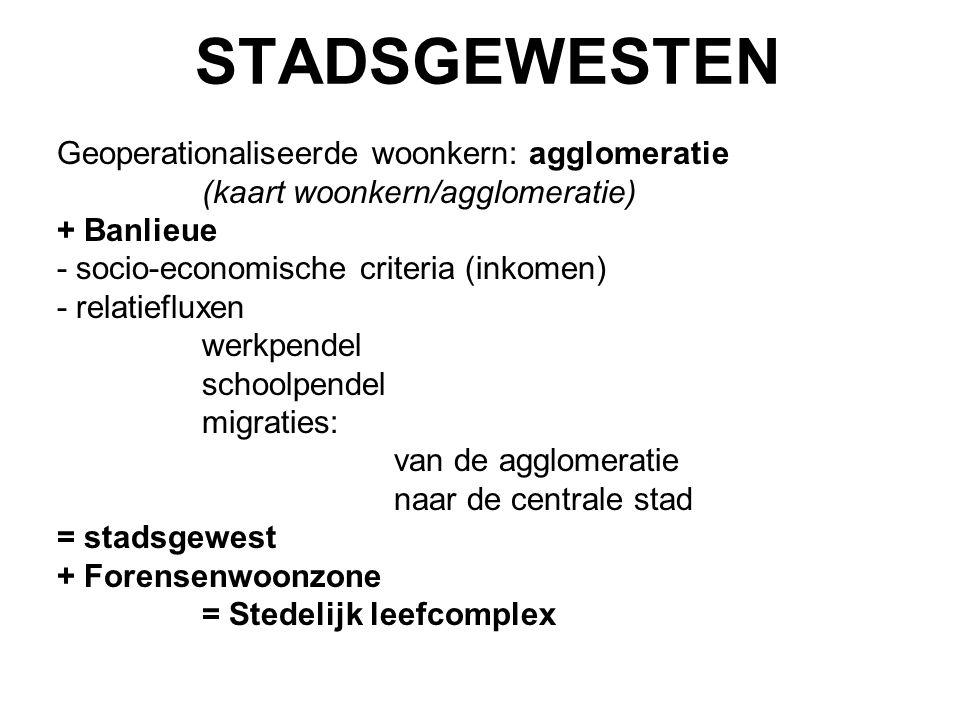 STADSGEWESTEN Geoperationaliseerde woonkern: agglomeratie