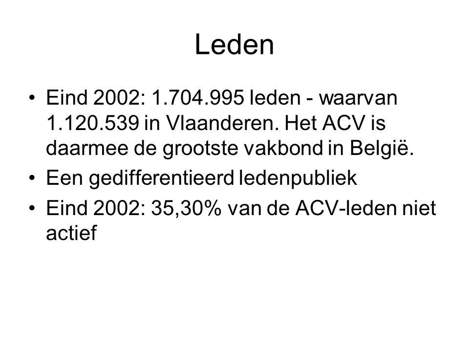 Leden Eind 2002: 1.704.995 leden - waarvan 1.120.539 in Vlaanderen. Het ACV is daarmee de grootste vakbond in België.