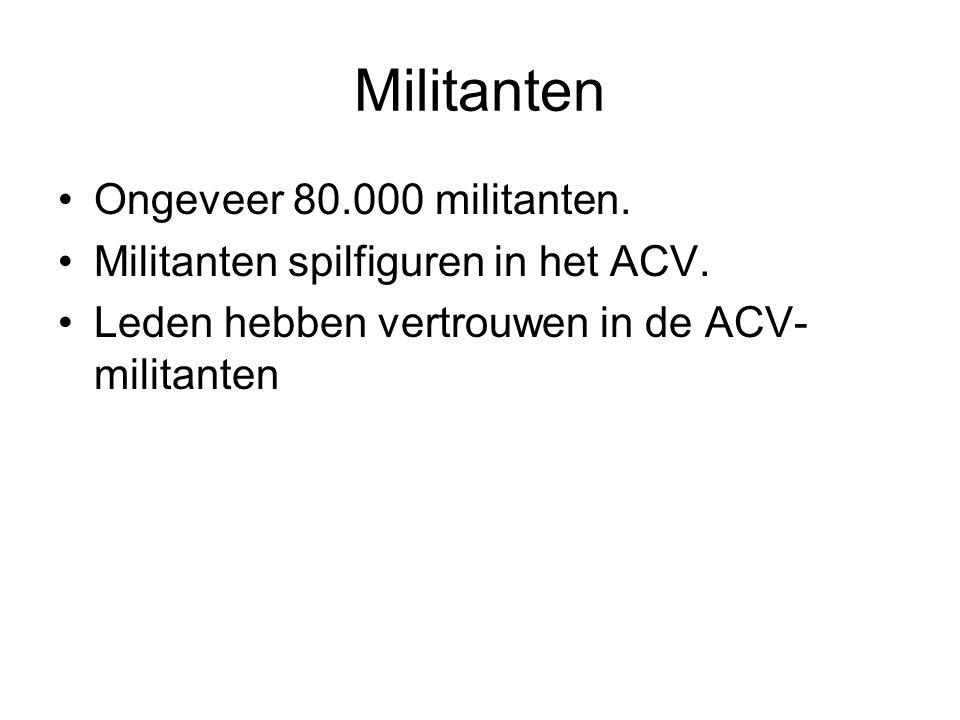 Militanten Ongeveer 80.000 militanten.
