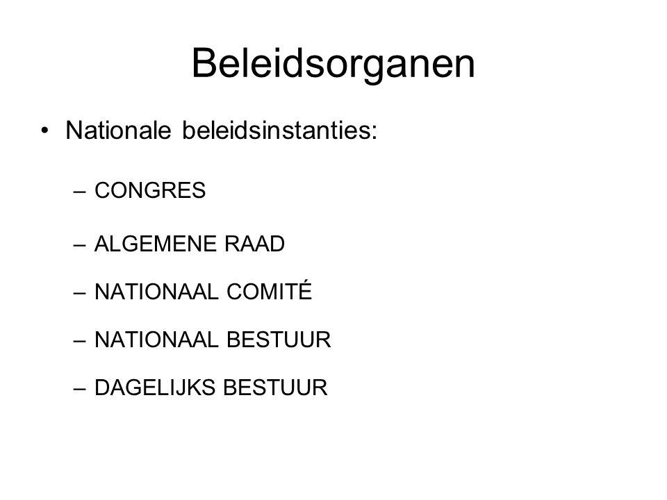 Beleidsorganen Nationale beleidsinstanties: CONGRES ALGEMENE RAAD