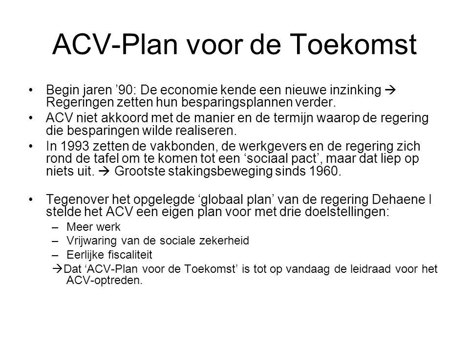 ACV-Plan voor de Toekomst