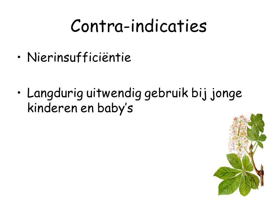 Contra-indicaties Nierinsufficiëntie