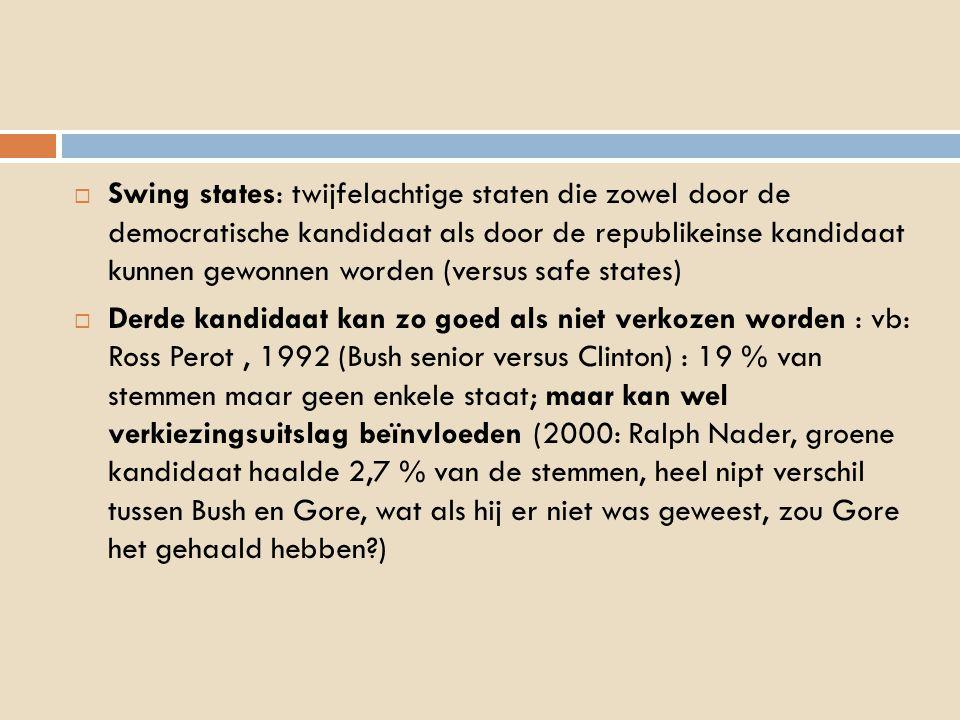 Swing states: twijfelachtige staten die zowel door de democratische kandidaat als door de republikeinse kandidaat kunnen gewonnen worden (versus safe states)