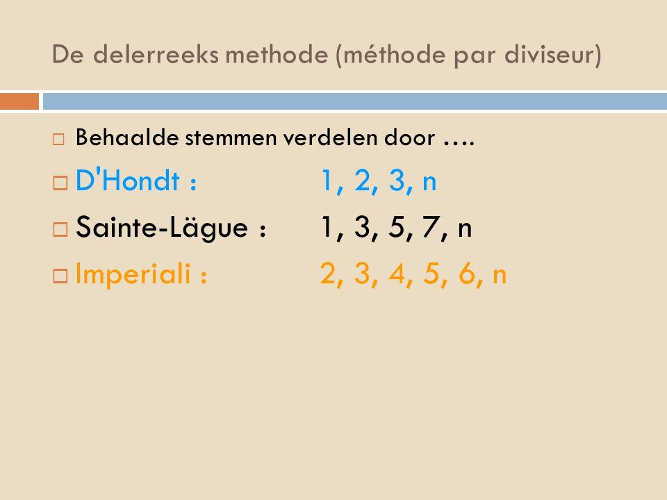De delerreeks methode (méthode par diviseur)