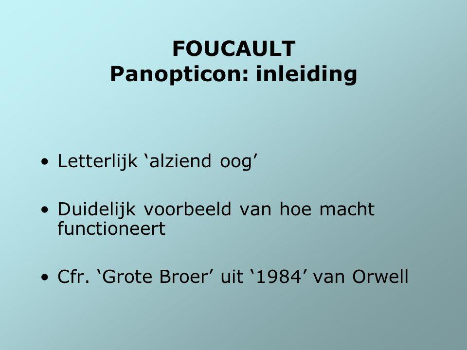 FOUCAULT Panopticon: inleiding