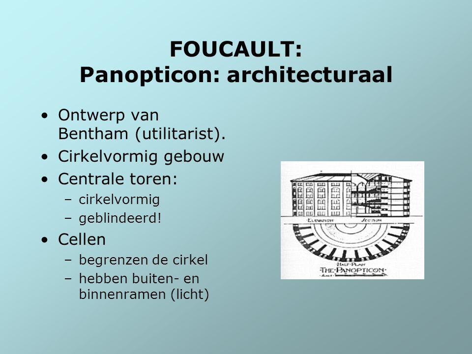 FOUCAULT: Panopticon: architecturaal