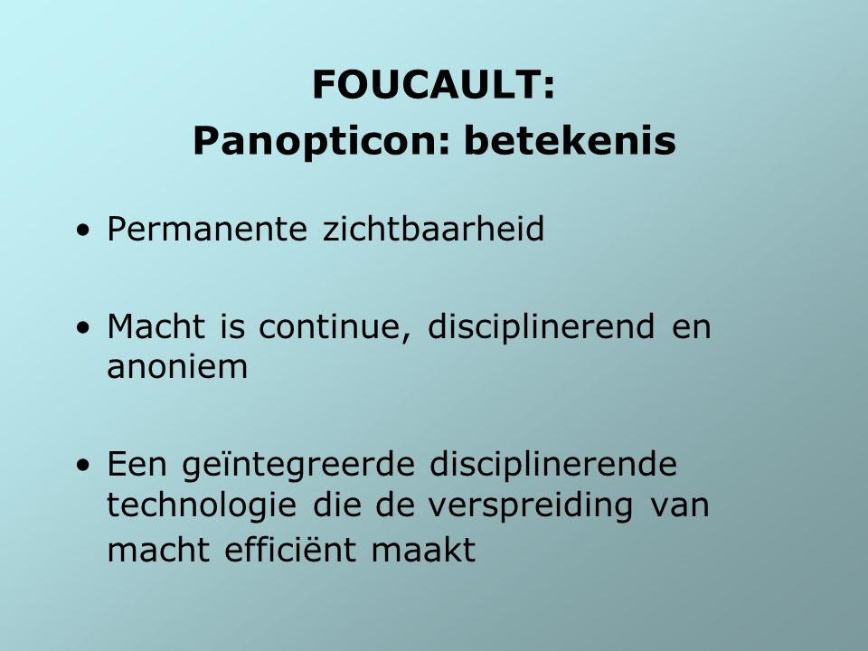 FOUCAULT: Panopticon: betekenis