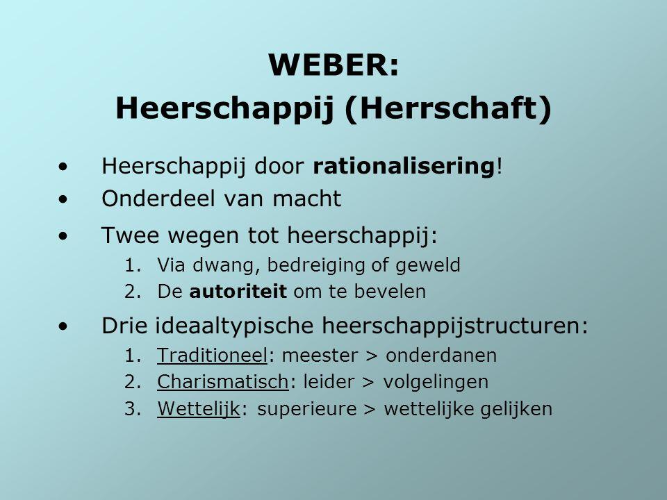 WEBER: Heerschappij (Herrschaft)