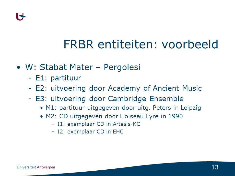 FRBR entiteiten: voorbeeld