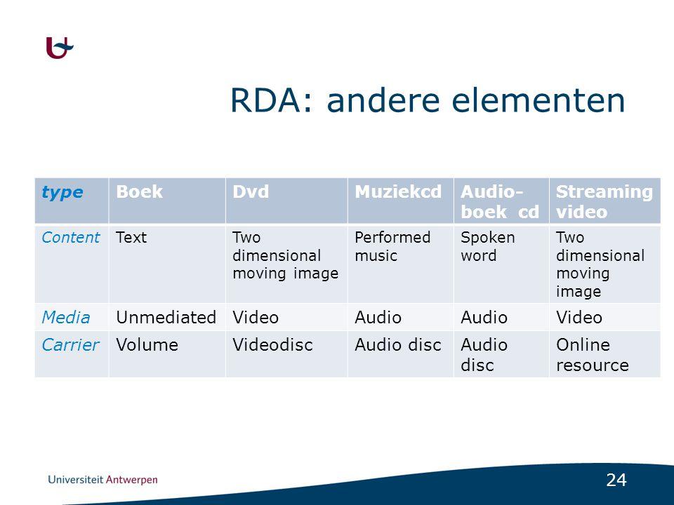 RDA: andere elementen type Boek Dvd Muziekcd Audio-boek cd