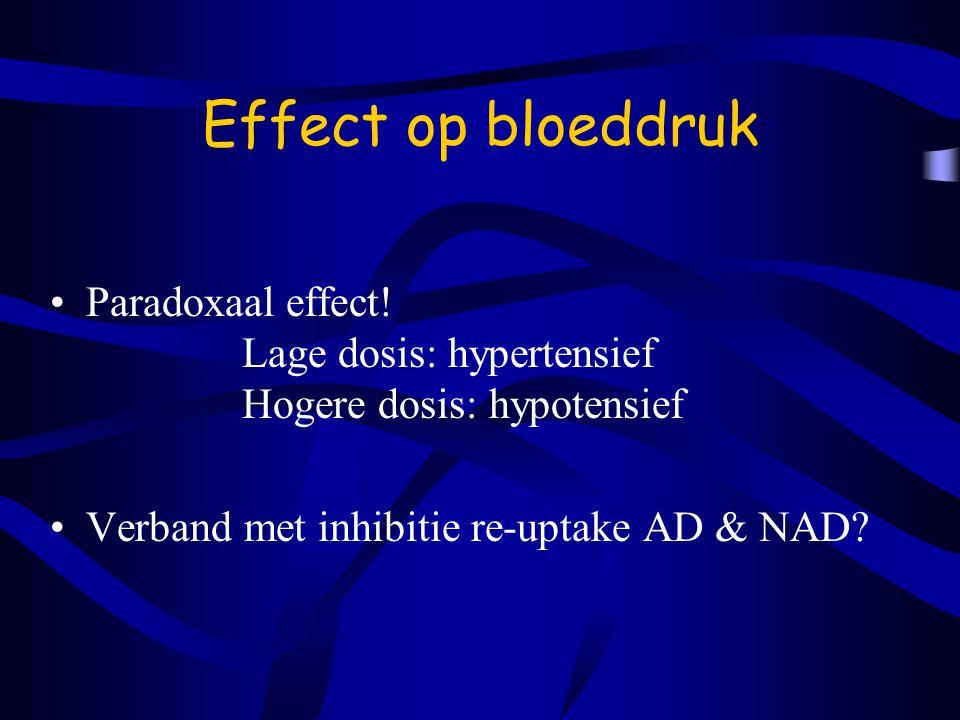Effect op bloeddruk Paradoxaal effect! Lage dosis: hypertensief Hogere dosis: hypotensief.