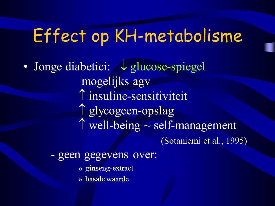 Effect op KH-metabolisme